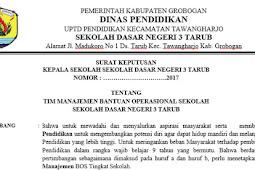 Download Contoh SK TIM Manajemen BOS