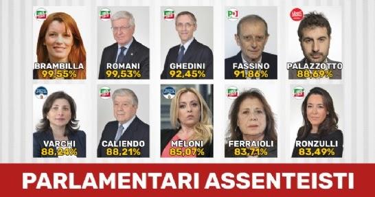 L 39 attivista a 5 stelle parlamentari assenteisti ecco la for Parlamentari 5 stelle elenco