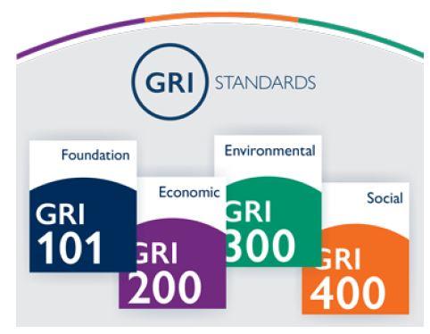 csr-reporting: GRI Standards - the fun starts now