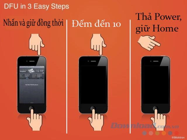 lỗi iphone 20 khi restore