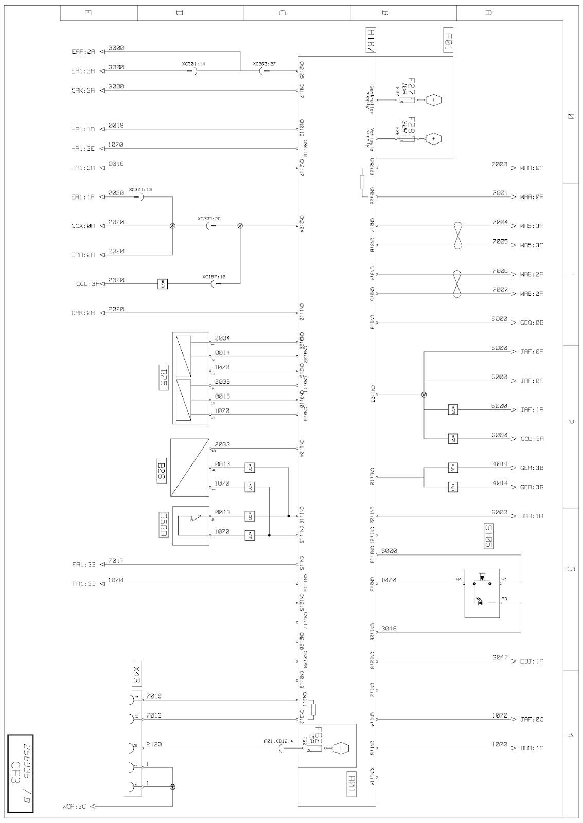 Renault Truck Wiring Diagram Electrical House 2016 Dodge Ram 7 Pin Trailer Diagrams Trucks T Euro Vi Rh Euro6 Blogspot Com Pickup Chevy