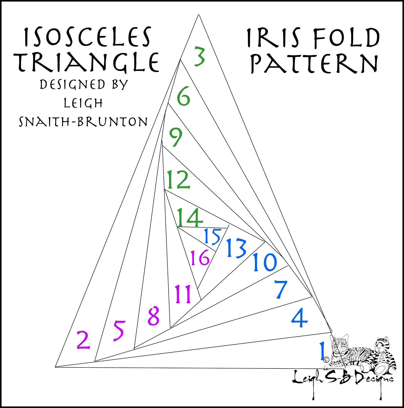 Leighsbdesigns Portal To Atlantis Iris Fold Art Card