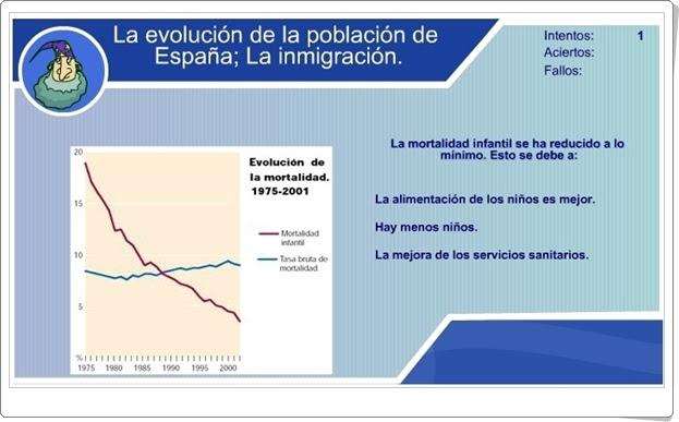 """""""La evolución de la población en España"""" (Actividad interactiva de Ciencias Sociales de Primaria)"""