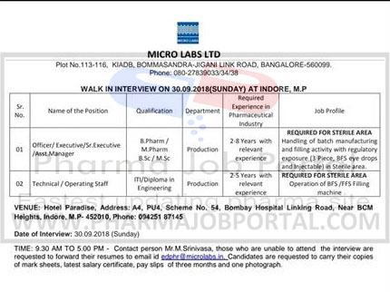 Micro Labs Walk In Interview For B.Sc, M.Sc, B.Pharm, M.Pharm  at 30 October