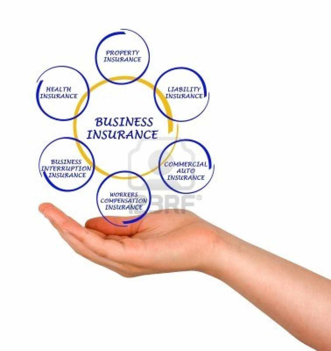 Business Ideas | Small Business Ideas: Business Liability ...