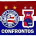 Histórico de Confrontos | Bahia x Paraná Clube