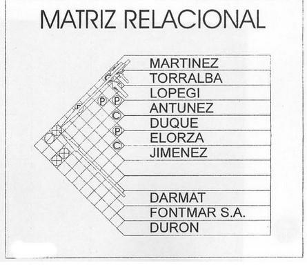 INSIGNIAS ON LINE: ANALISIS MANUAL DE LA INFORMACION POLICIAL