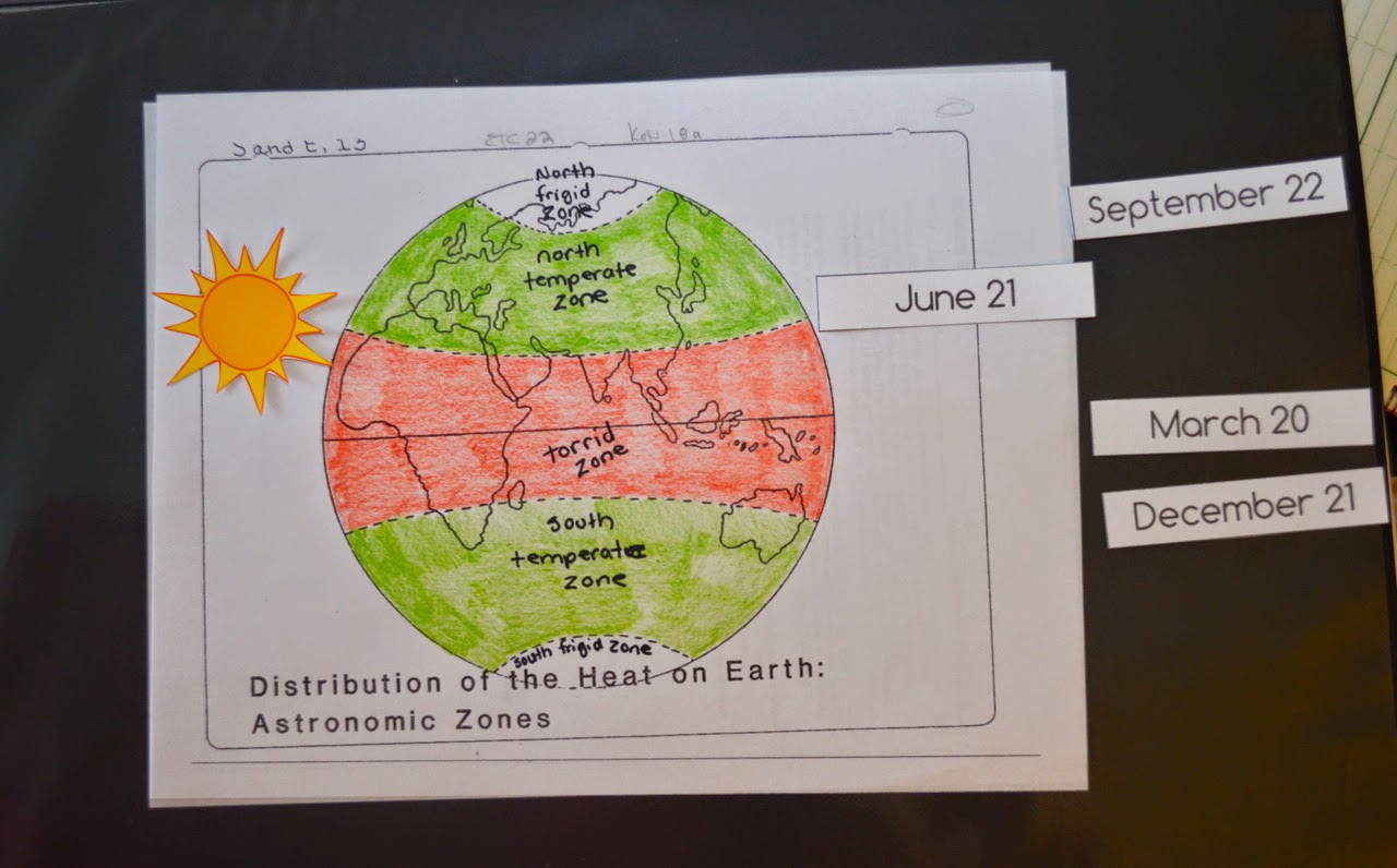 What Did We Do All Day Geography Work Chart 2 Gw2