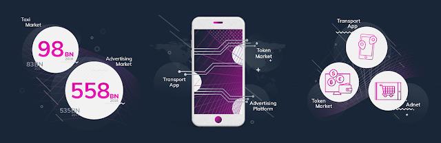 Review Legir or Scam Token ICO Tachain (TCHN), Token Revolusioner dalam Industri Transportasi dan Pengiklanan yang Berbasis Teknologi Blockchain