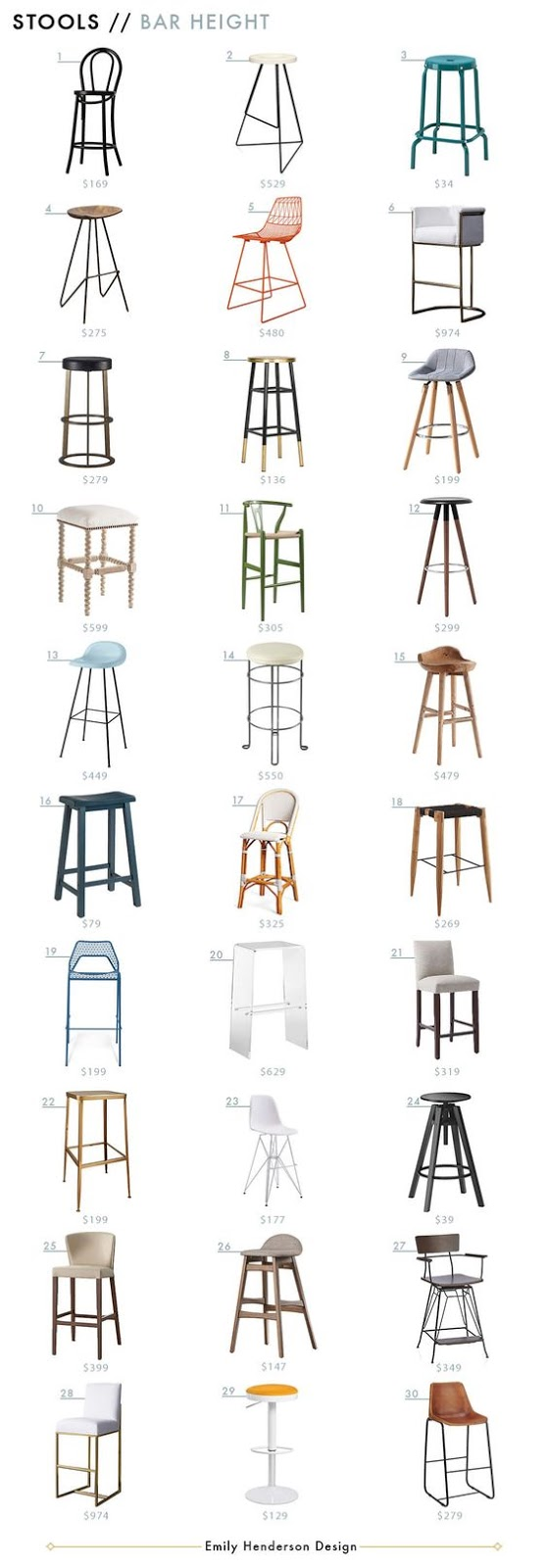 bar stool options