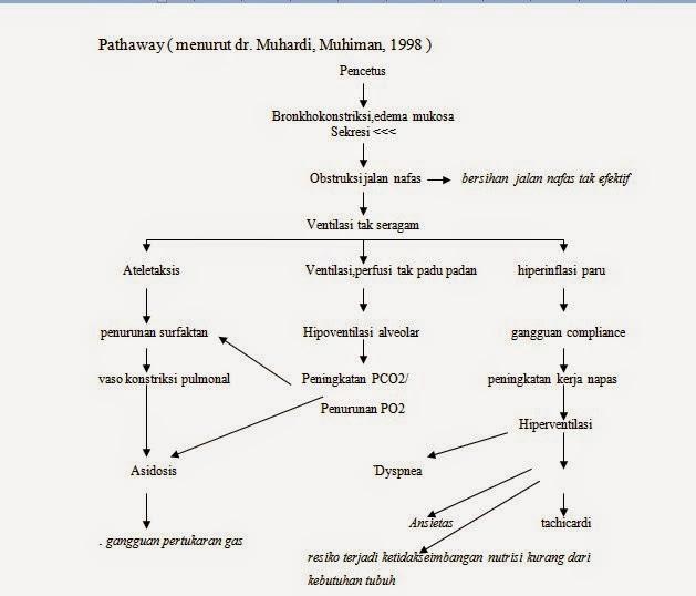 MAKALAH ASKEP ASMA EBOOK