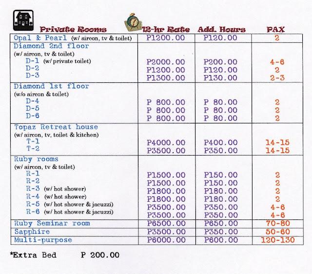 Sunrock Resort Antipolo Rates