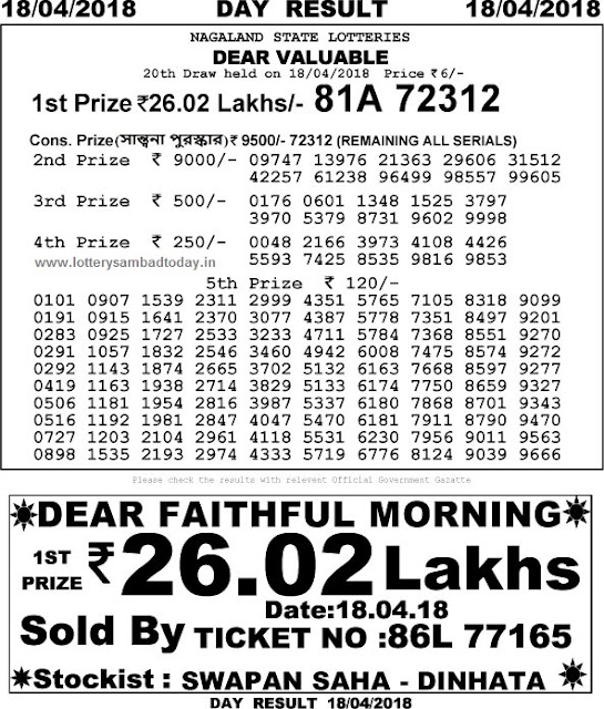 lottery sambad 18 april 4pm result