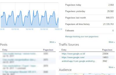 pengunjung-blog-tanpa-backlink.jpg
