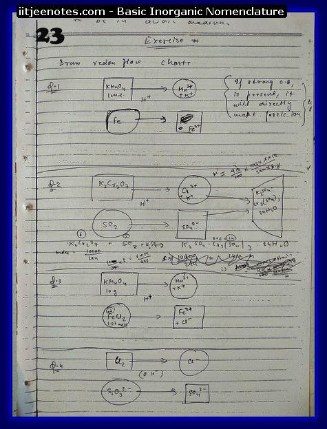 Inorganic Nomenclature Notes 5