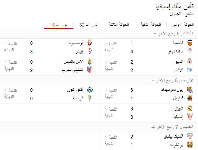 نتائج مباريات كاس اسبانيا دور 16