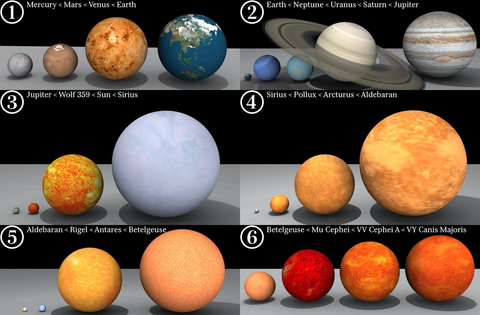 size of planet neptune - photo #11