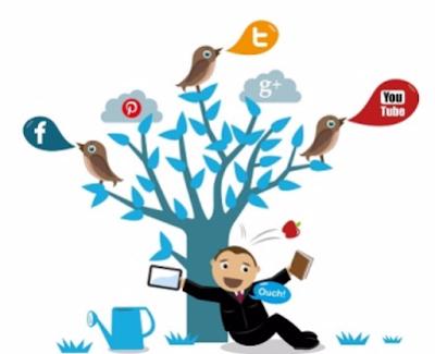 Chiến lược markeing online là gì? Nó có giống với chiến lược kinh doanh không?