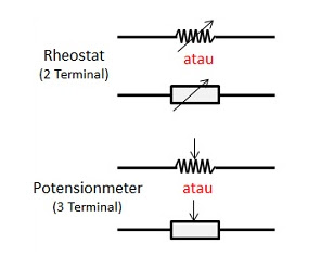 Apabila membahas seputar kelistrikan niscaya terdapat sedikit komponen listrik yang menun Pengertian dan Jenis Jenis Resistor