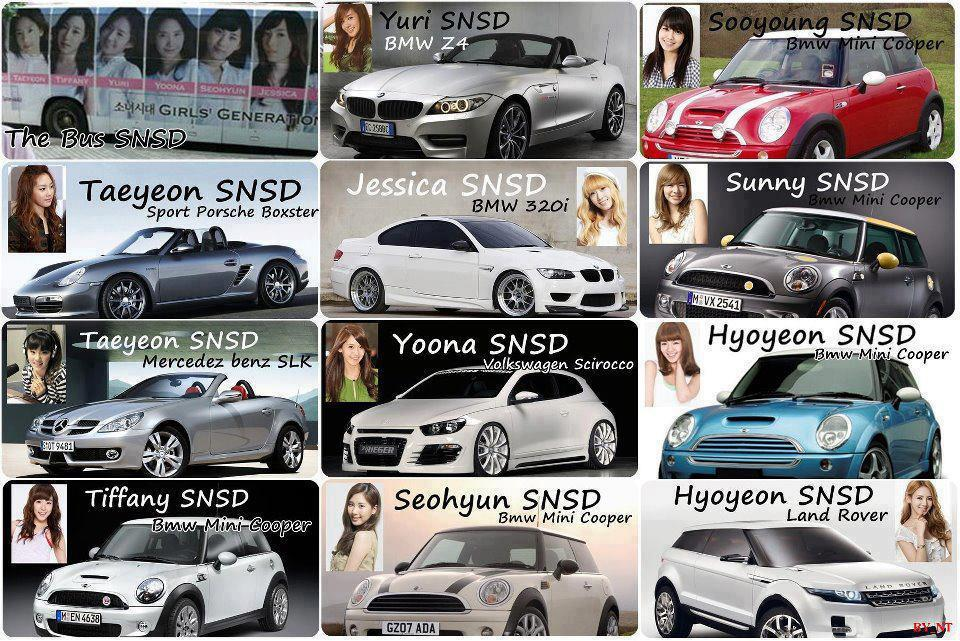 my kpop database collective post snsds cars