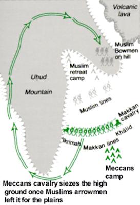 sejarah islam Perang Uhud Posisi pasukan
