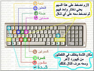 أسرار الكيبورد keyboard