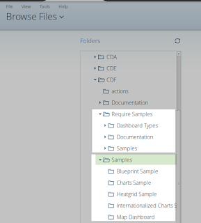 samples Pentaho CTools and support for RequireJS