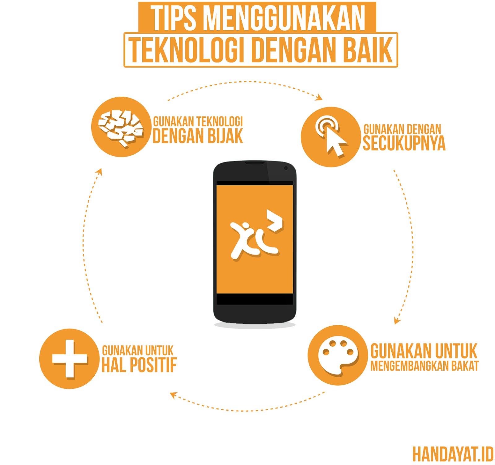 Membangun Indonesia melalui Teknologi, Informasi dan Komunikasi,Bisakah? 12