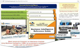 Army Business Intelligence