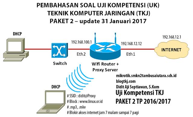 Pembahasan UK TKJ 2017 Paket 2 Mikrotik UPDATE 31 Januari 2017