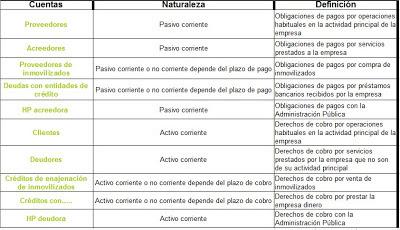 tabla-de-diferencias-contables-entre-derechos-de-cobros-y-obligaciones-de-pagos