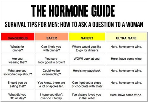 funny_pic_hormone_guide