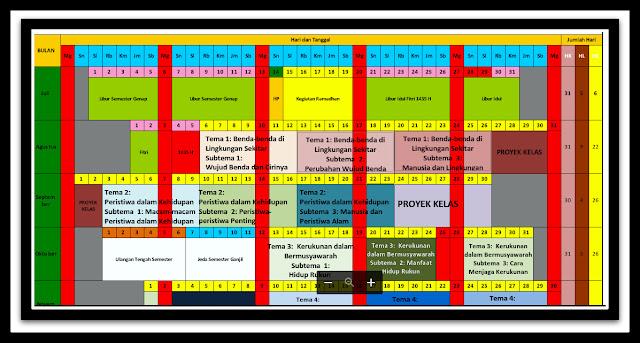 Aplikasi Terbaru Prota Promes Kelas 5 Lengkap