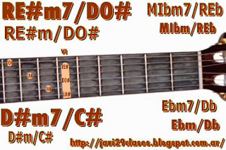 D#m/C# = MIbm/REb = Ebm/Db = RE#m7/DO# = D#m7/C# = MIbm7/REb = Ebm7/Db