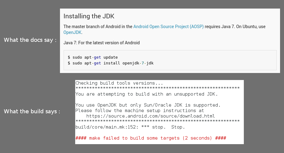 Mike's Android Dev Corner: How to build AOSP with Docker