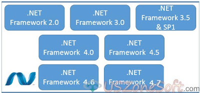 .NET Framework Download Offline Installer 4.7, 4.6, 4.5, 4.0, 3.5, 3.0, 2.0, net framework download windows, .net framework for windows, net framework 4.0 for windows, .net framework offline installer, .net framework 4.5 download, .net framework windows, .net framework 4.0, net framework 4.0 for windows 7, net framework windows 7, .net framework download windows 7, net framework windows 7 64 bit, .net framework 4.0 download, .net framework latest version, .net framework windows 10, .net framework 4.7.1 offline installer, .net framework 4.7.2 offline installer, .net framework 4.8 offline installer, net framework windows 10 64 bit, net framework 3.5 offline installer, net framework windows 7 32 bit, .net framework 4.7 windows 7