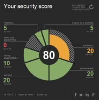 controlla lo stato di sicurezza del computer