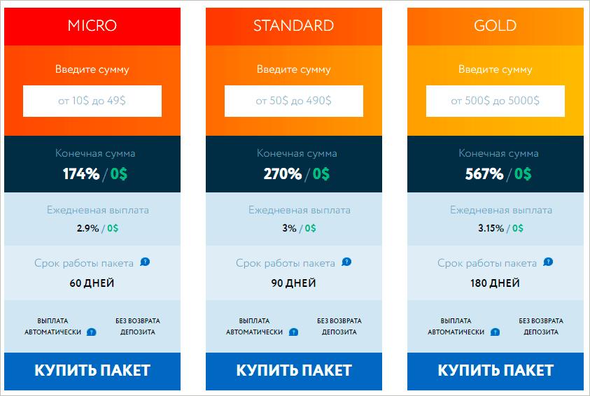 Инвестиционные пакеты ForexBusters