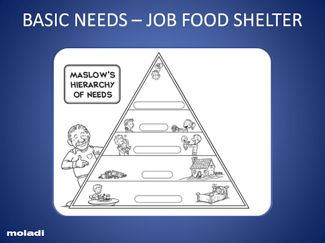Basic-needs_Jobs-food-shelter_Housing