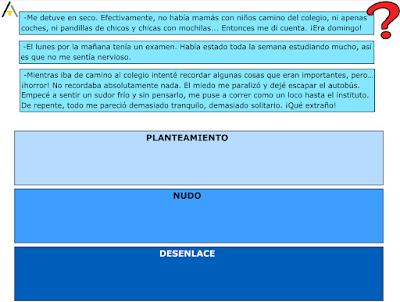 http://www.juntadeandalucia.es/averroes/centros-tic/23001263/helvia/aula/archivos/repositorio/0/9/html/REPASO%20PRIMARIA/act_0218.swf