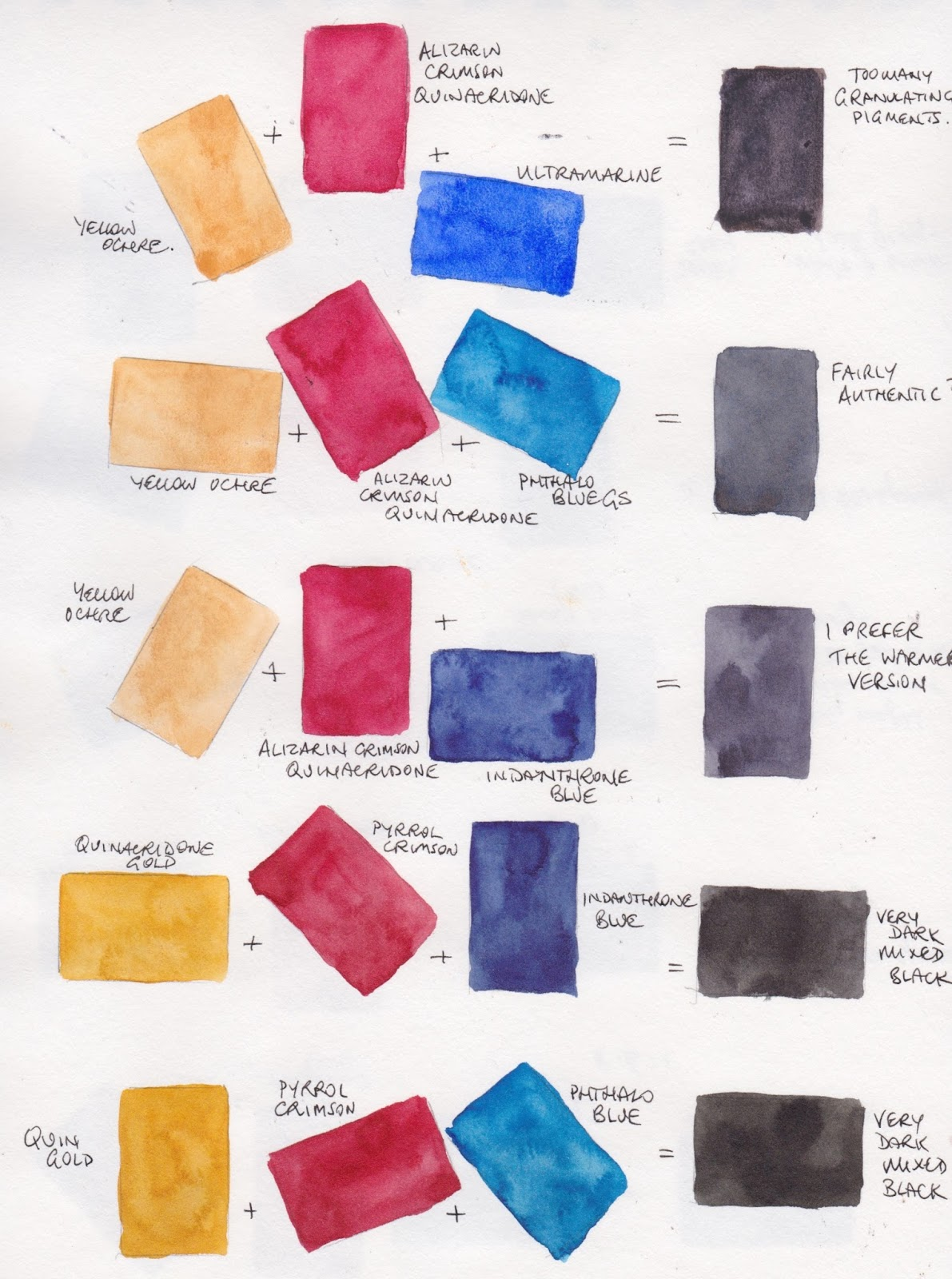 Jane Blundell Artist Custom Watercolour Mixes A