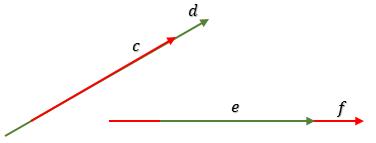 dua-garis-berimpit