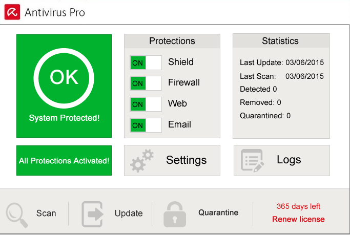 avira antivirus 1 year price | Free Antivirus Download
