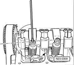 COSAS TECNICAS: Reglaje Inyectores VAG , 100 , 115 y 130CV