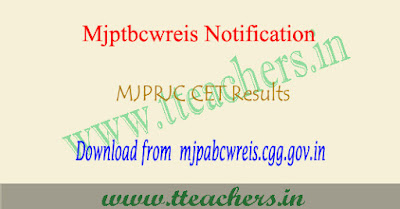 Mjptbcwreis results 2018, TS Mjprjc selection list 2018