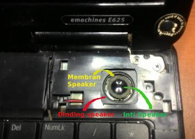 Mengenal bagian-bagian speaker laptop