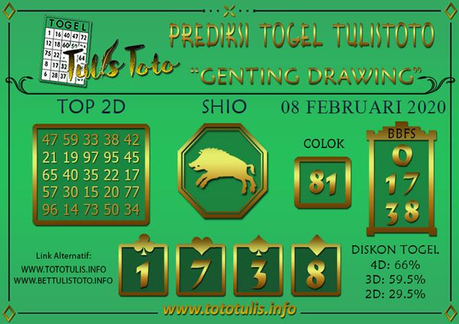 Prediksi Togel GENTING DRAWING TULISTOTO 08 FEBRUARI 2020