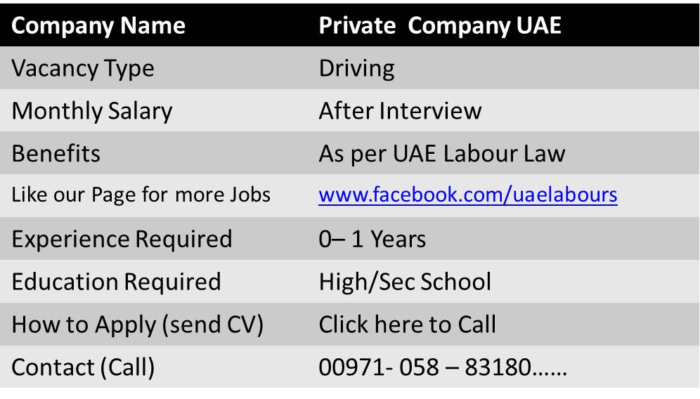 We UAE Labours offering Free New Jobs inwards Dubai to our visitors Across Globe Hiring Drivers UAE