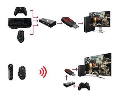 Cara Menggunakan Mouse dan Keyboard di Xbox One
