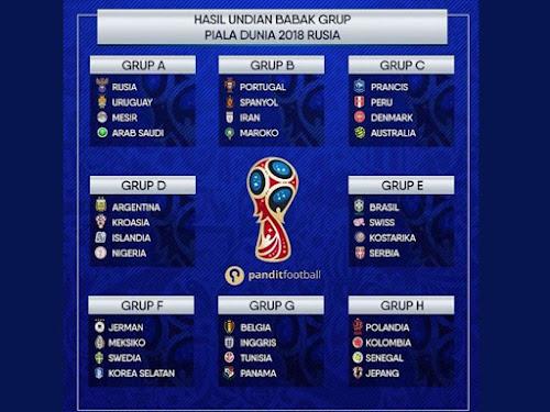 Pembagian group Piala Dunia 2018 Rusia